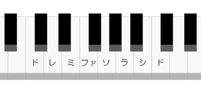 ドレミつきピアノ