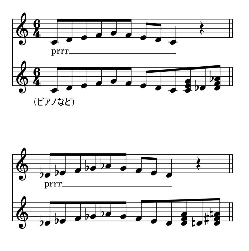 ドレミファソファミレドの音階練習