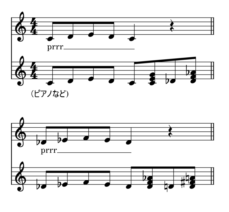 ド~レ~ミ~レ~ド~の音階練習