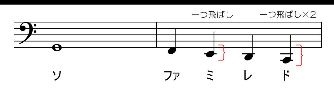 ヘ音記号の低い音を読むコツ