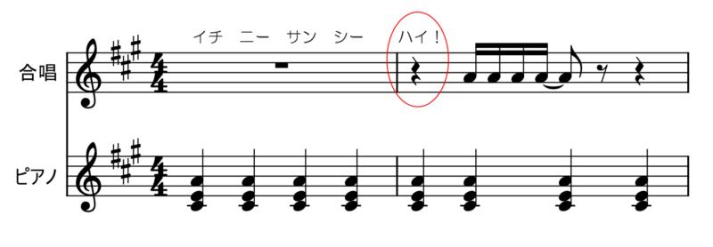 マイバラードの指揮【A】