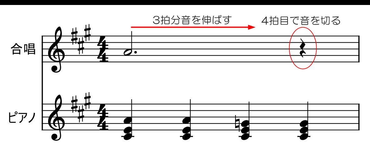 マイバラードの指揮【B】