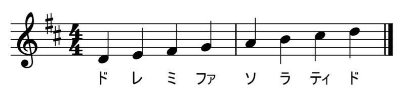 ニ長調の音階(階名つき)
