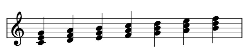 三和音(ハ長調の上)