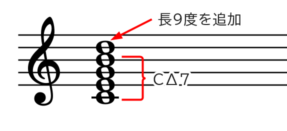 和音(CΔ9)の説明