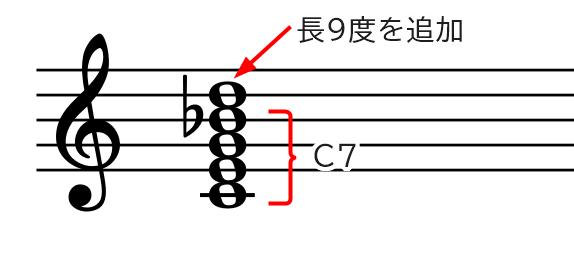 和音(C9)の説明