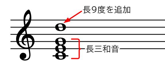 和音(Cadd9)の説明
