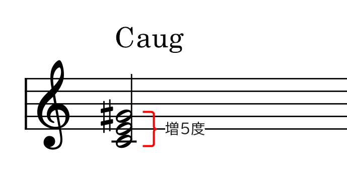 和音(Caug)の説明