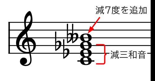 和音(Cdim7基本形)の説明