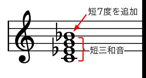 和音(Cm7基本形)の説明