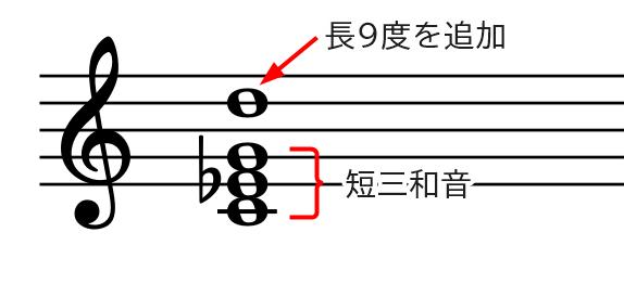 和音(Cmadd9)の説明