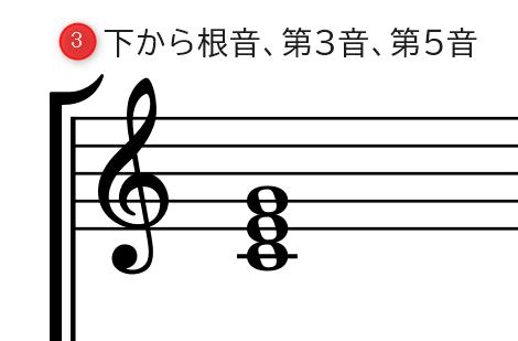 手順3.下から根音、第3音、第5音