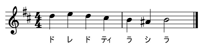 移動ドで歌う手順(ロ短調の例)