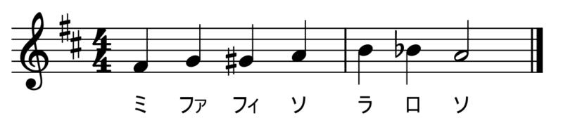 臨時記号の移動ドの例