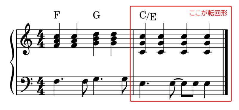 転回形の使い方(響きに着目)第1転回形の説明