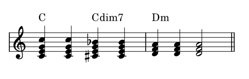 C→Cdim7→Dmの進行